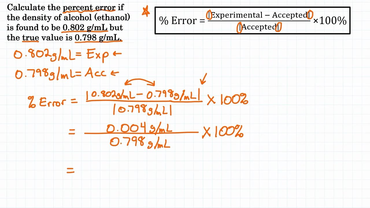 How To Calculate Percent Error - Practice 25 For Percent Error Worksheet Answer Key