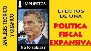 Macri No sabia que una Politica Fiscal Expansiva MEJORA la Economia?➡ ✅Te lo Enseño Aqui💛