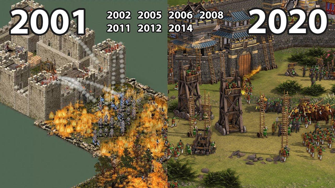 Evolution of STRONGHOLD Games 2001-2020