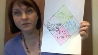 Видеоурок 2. Простые способы повысить жизненную энергию, чтобы начать что-то менять в своей жизни