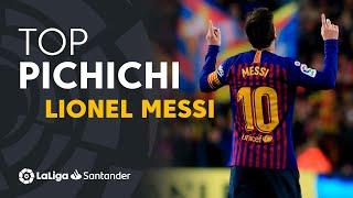 Lionel Messi - Bota de Oro 2018/2019