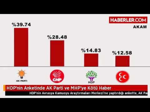 HDP'nin Anketinde AK Parti Ve MHP'ye Kötü Haber