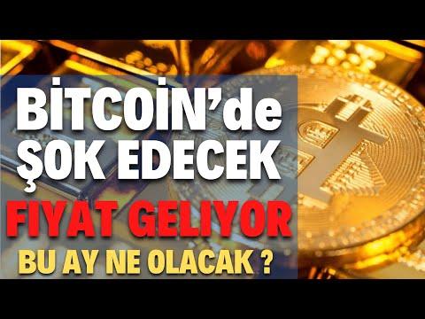 Bitcoin Son Durum, Kripto Para Son Durum , Yeni Yatırımcılara Tavsiyeler , BTC - ETH - DOGE - XRP 🚨
