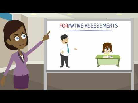 Module 1: Types of Assessments