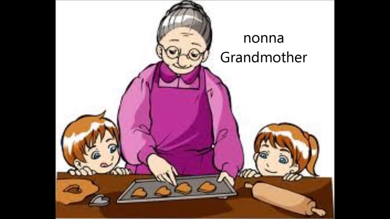 Corso di inglese i membri della famiglia in inglese youtube - Come si dice bagno in inglese ...