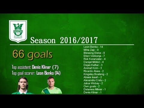 Olimpija Ljubljana - All 66 goals in 2016/2017