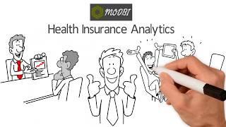 MODBI Health Insurance Analytics Solution