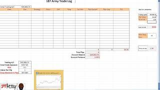Forex Trading - Risk Management EXCEL