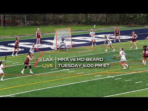 MKA vs Mo-Beard GLAX