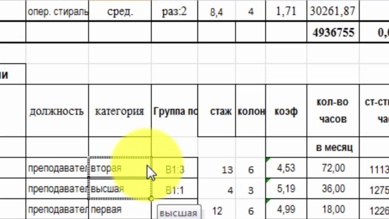 образец штатного расписания по республики казахстан