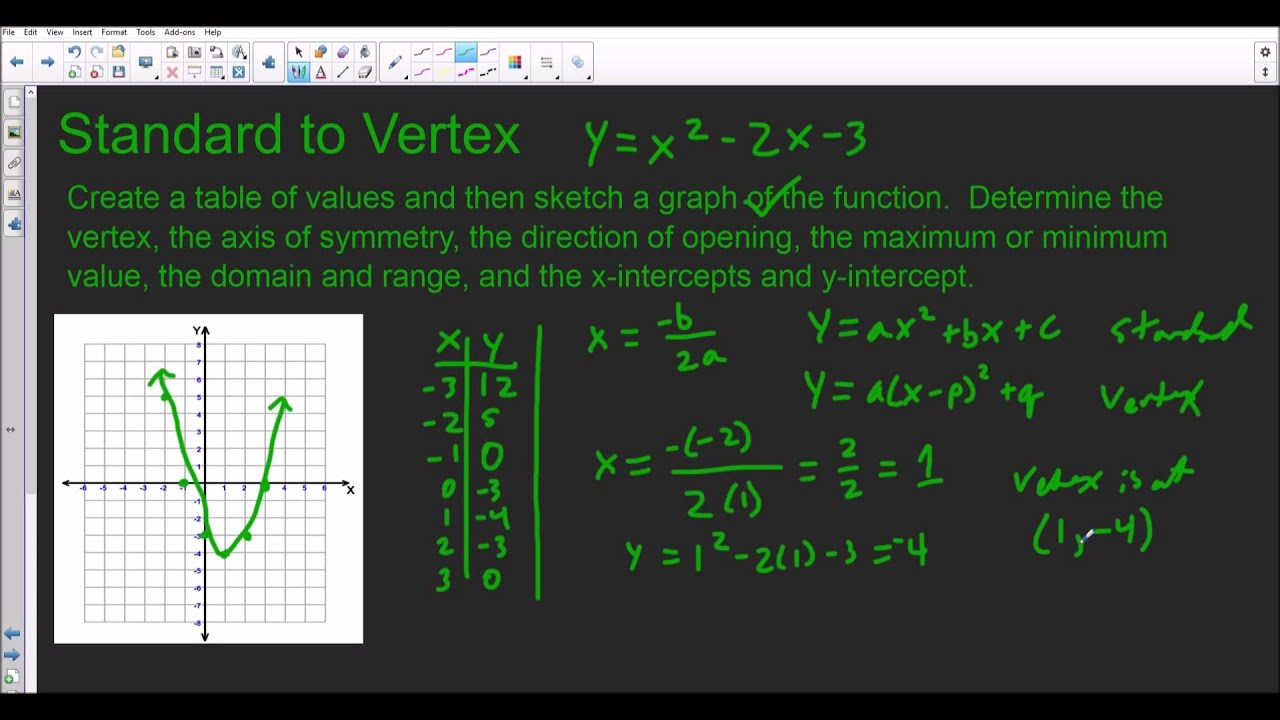 Converting Quadratic Equations From Standard To Vertex Form Etc