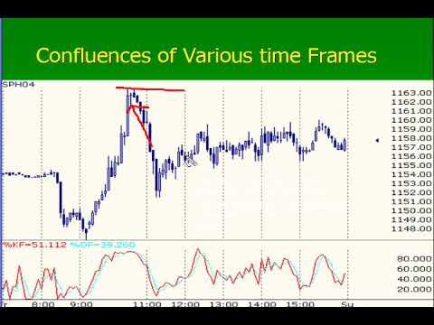 Learn forex strategies
