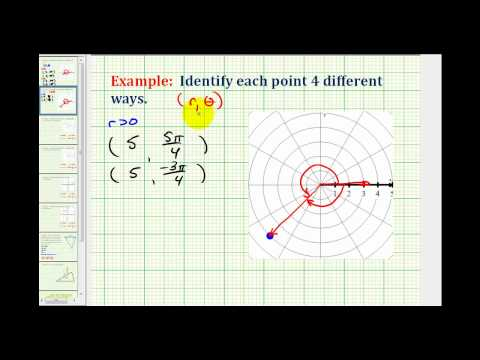 Example:  Identify 4 Possible Polar Coordinates for a Point Using Radians