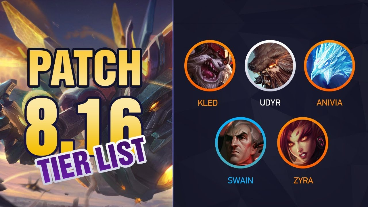 League of Legends Mobalytics Patch 8.16 Tier List