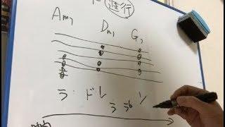 音楽理論がおもしろくなる方法と音勘を増やすコツ http://urx3.nu/HTGj ...