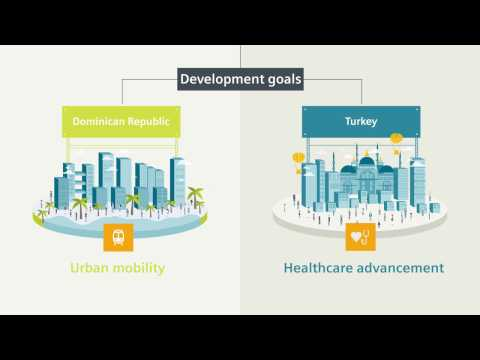 Rising need for transport & healthcare: how can financing help?