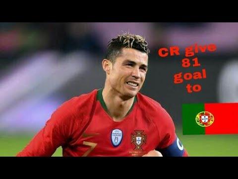 Cristiano Ronaldo  Goal For  F F  B F F  B