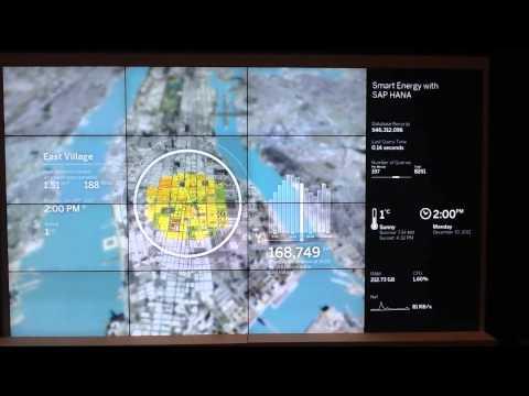 SAP Forum - Showcase Manhattan con HANA