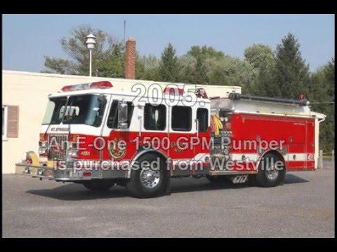 Mount Ephraim Fire Department History (2010)