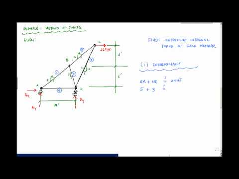 Method of Joints (Part 1) - Statics and Structural Analysis