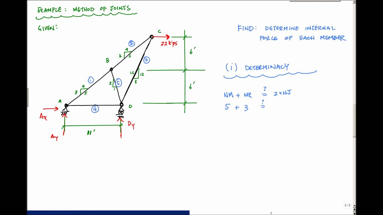 Frame Analysis Statics Free Body Diagram Fbd Ex 11 Part I Youtube Engineering Frames Solution Strategy Method Of Joints 1 And Structural You
