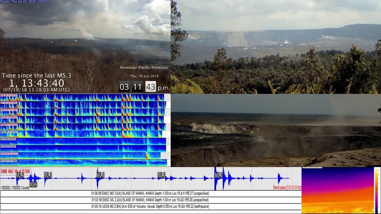 20/7/2018 WITA - Mt Kilauea Time Lapse (MultiView)