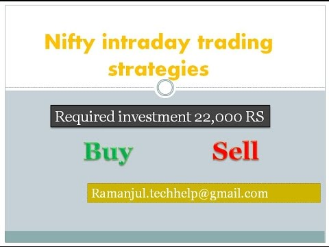 NIFTY intraday trading techniques with 20k investment minimum 15 % returns