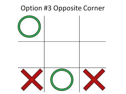 Tic Tac Toe (Noughts & Crosses, X's and O's) Never Lose - Usually Win!