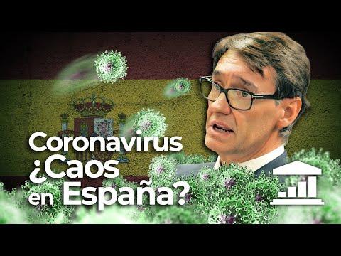 ¿Cómo ESPAÑA se convirtió en un FOCO mundial del CORONAVIRUS? - VisualPolitik