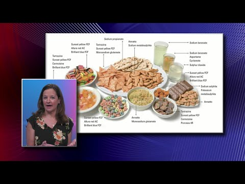 Additives and Ultra-processed Foods