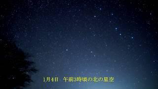 しぶんぎ座流星群極大日の放射点