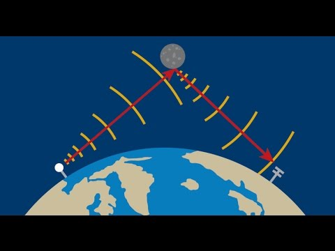 NA$A Lies - EM Radio Waves Bounced Off the Moon 238K Away? #173