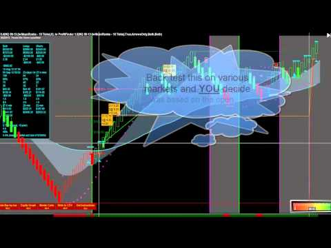 How To Back Test the NQ (NASDAQ) using Profit Finder for Precision & Accuracy