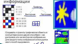 Представление различных видов информации