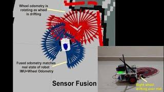 Sensor Fusion in Mobile Autonomous Robot | ROS | IMU+Wheel Odometry | Kalman Fliter | Jetson Nano