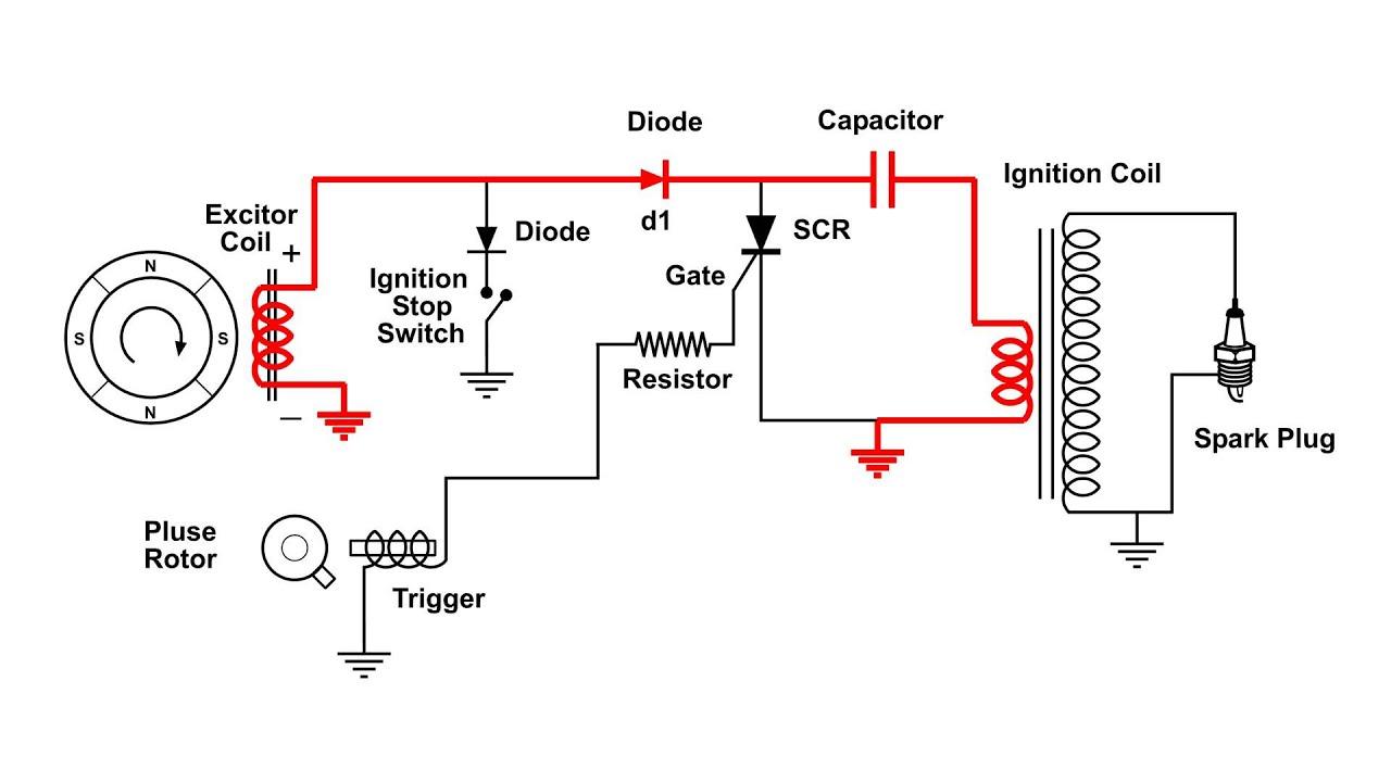 Cdi Capacitor Discharge Ignition Circuit Demo Youtube Diagram Of Yamaha Motorcycle Parts 2002 Pw50 Pw50p Carburetor
