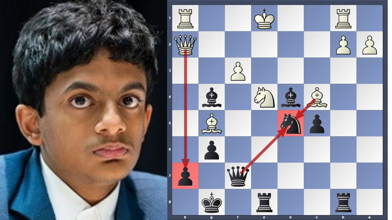 Nihal finishes second at 54th Biel GMT Rapid: 2021