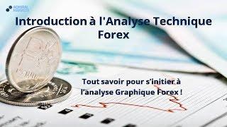 Introduction à l'Analyse Technique Forex