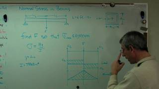 Beam Bending 1 Part 2 MP4