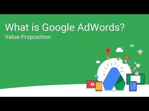 How to advertise a Shopify store with Google AdWords? | ROI Hunter Easy