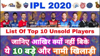 IPL 2020 - List of Top 10 Unsold Players & Their Reasons In IPL Auction | MY Cricket Production