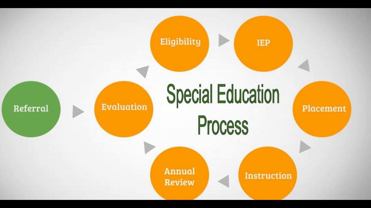 Instructional Technology Specialist Program Online Youtube