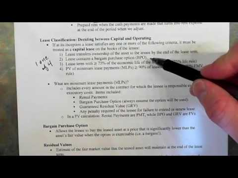 Module 5.1: Lease Accounting, Accounting from the Lessee Per