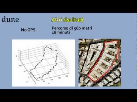 Inertial Pedestrian Navigation System (no GPS)
