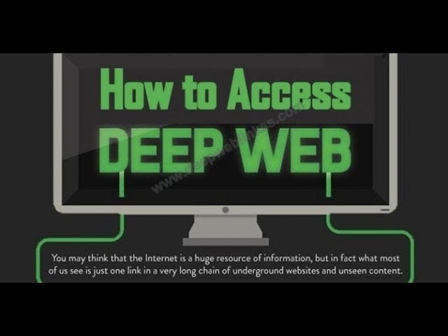 How To Access The Dark Web Safely 2018 | Full Deep Web Guide #1