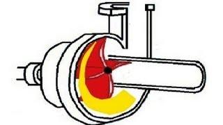 Animation - Comment centrifuge pompe fonctionne. ✔