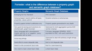 Graph vs. Semantic Graph Databases - Selecting the Right Database for Your Next Project
