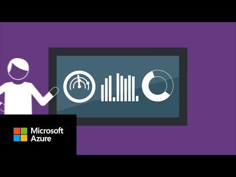 Azure API Management Overview