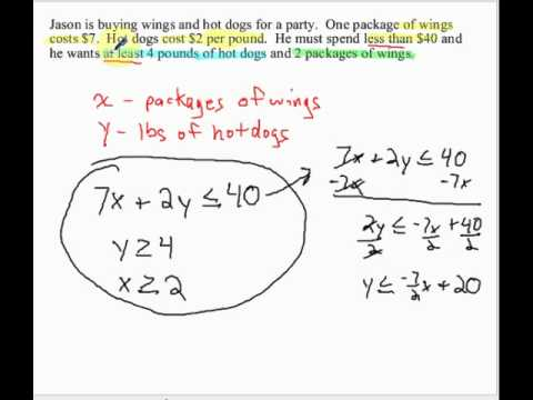 Systems Of Linear Inequalities Word Problem Youtube
