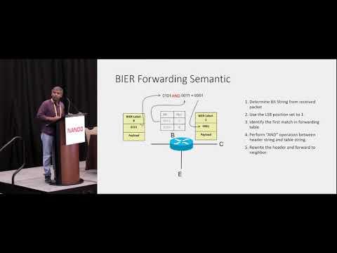 Bit Index Explicit Replication   A stateless Multicast Architecture